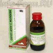 Препарат (лекарство): Алоэ на сайте Фармацевтическая Web-энциклопедия