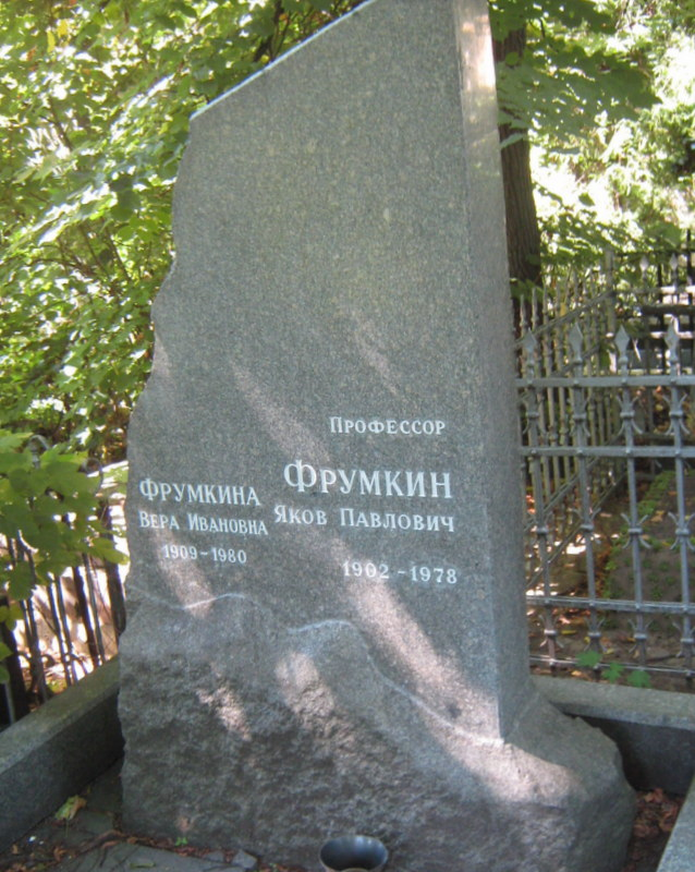 Фрумкин Яков Павлович