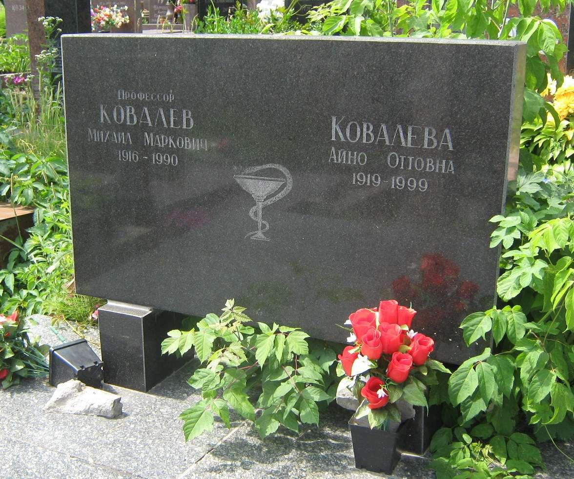 Ковалев Михаил Маркович