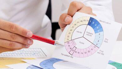 Photo of Причины нарушения менструального цикла: советы врача эндокринолога-гинеколога