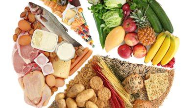 Photo of Особенности подбора продуктов питания для физических нагрузок