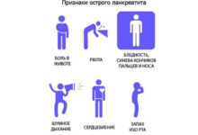 Photo of Симптомы острого панкреатита